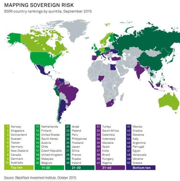 Sovereign Risk Index Third Quarter 2015